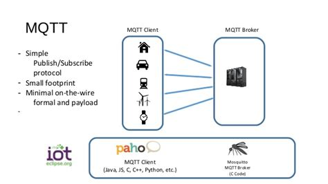 A Look at MuleSoft's MQTT Connector - DZone IoT