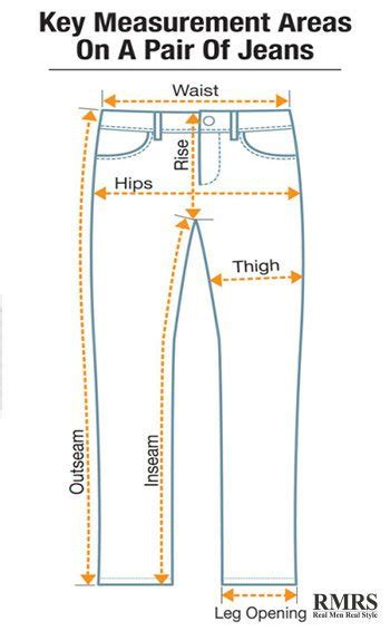 Buy Jeans That Fit   Understand Denim Cut & Style