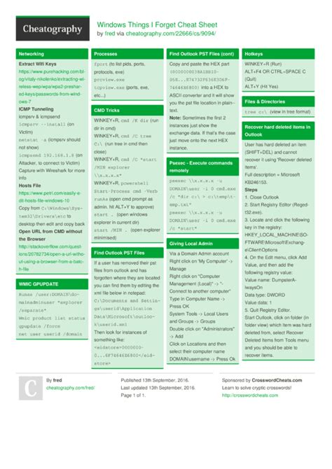 Windows Things I Forget Cheat Sheet by fred - Download