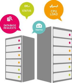 WMI - Definition and Details